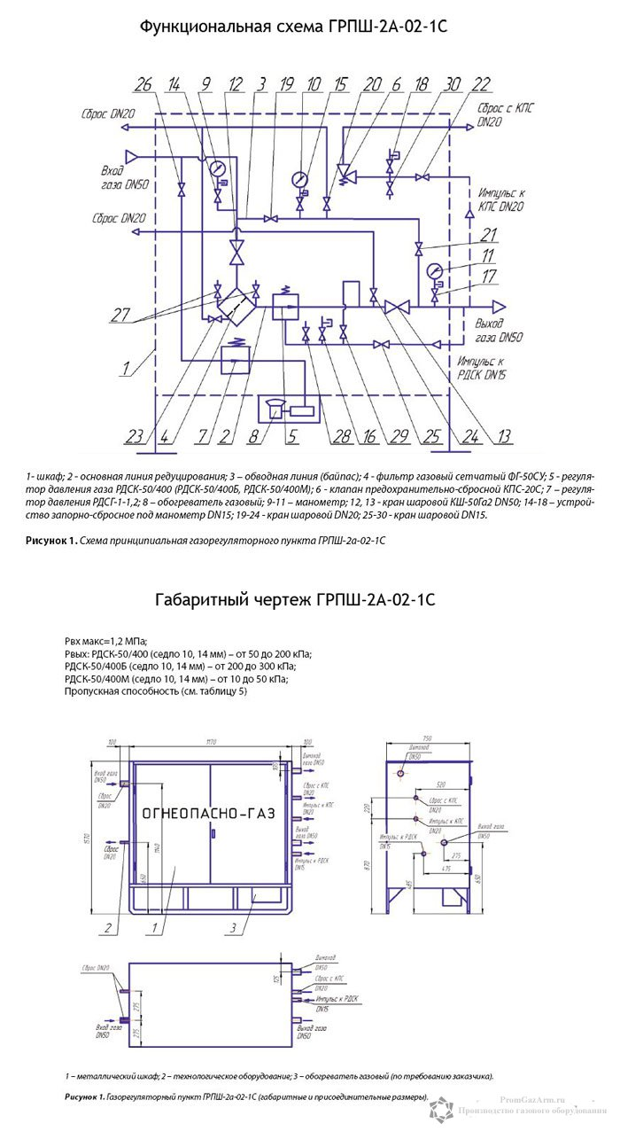 Схема ГРПШ-2а-02, ГРПШ-2А-02-1С, ГРПШ-2а-02М, ГРПШ-2а-02Б