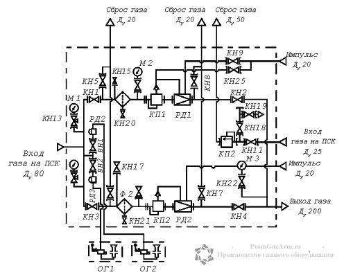 схема УГРШ-100Н-2, УГРШ-100В-2
