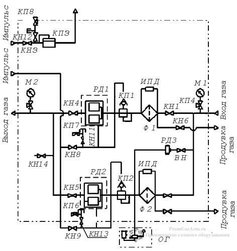 схема ГСГО МВ 00, 01, 02, 03, 04, 05, 06