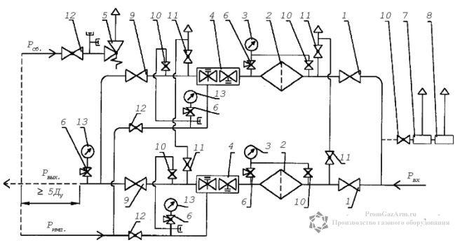 схема ГРПШ-13-2НУ1, ГРПШ-13-2ВУ1