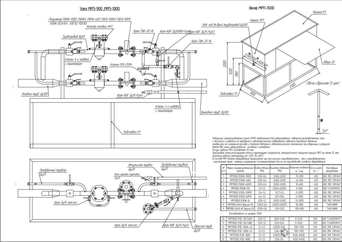 схема мрп-1000