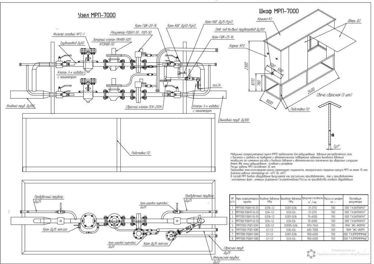 схема мрп-7000