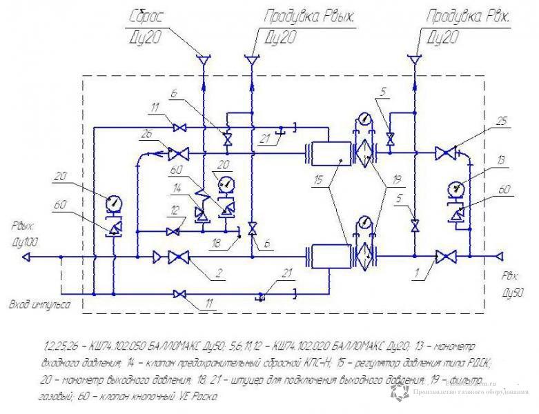Функциональная схема схему ГРПШ-03М-2У1-1, ГРПШ-03М-2У1-3, ГРПШ-03БМ-2У1 Премиум