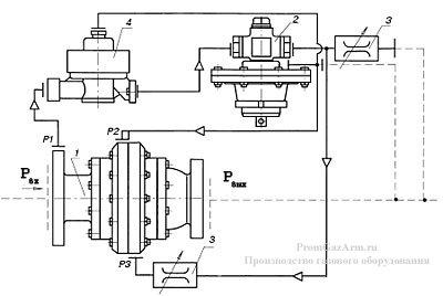 Регулятор давления прямоточный РДГ-П-50-Н