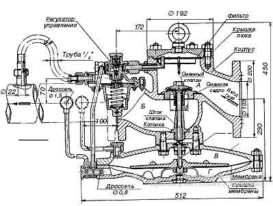 Продольный разрез и схема присоединения регулятора РДУК2-100
