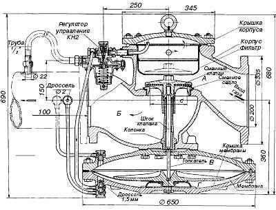 Продольный разрез и схема присоединения регуляторов РДУК2-200 и РДУК-200М