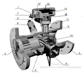 Турбинный счетчик газа TZ/Fluxi