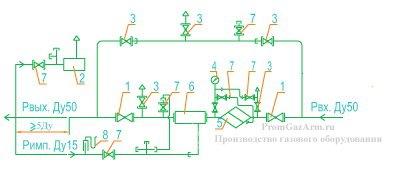 Газорегуляторная установка ГРУ(ШРП)-400 с байпасом, регулятор давления газа РДНК-400