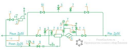 Функциональная схема ГРУ(ШРП)-13-1Н-У1