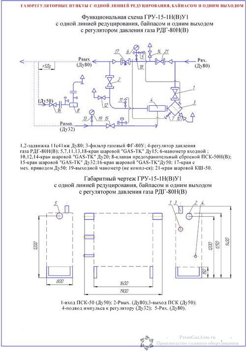 Схема ГРУ-15-1Н-У1
