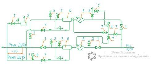 Функциональная схема ГРУ(ШРП)-03М1-2У1