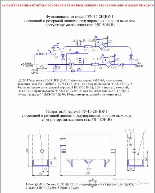схема ГРУ(ШРП)-15-2ВУ1