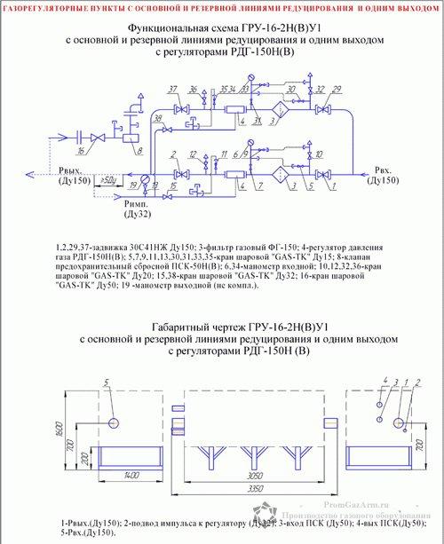 схема ГРУ(ШРП)-16-2ВУ1