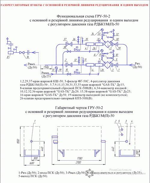 схема ГРУ(ШРП)-50-2У1