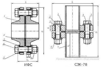 Изолирующее фланцевое соединение ИФС, СЗК-78 схема