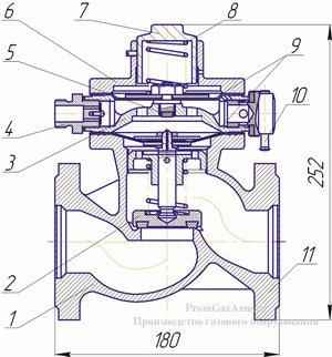Схема клапана ПКК-40 М №2