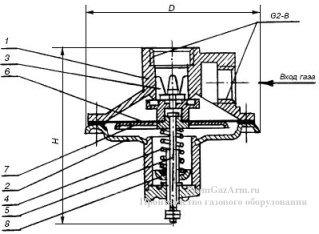 Схема ПСКУ, ПСКУ-50