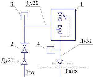 Функциональная схема ГРПШ-10, ГРПШ-10-1, ГРПШ-10М-1 с регуляторы РДГБ-10, РДГБ-25