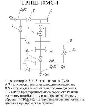 Функциональная схема ГРПШ-10МС-1 с байпасом