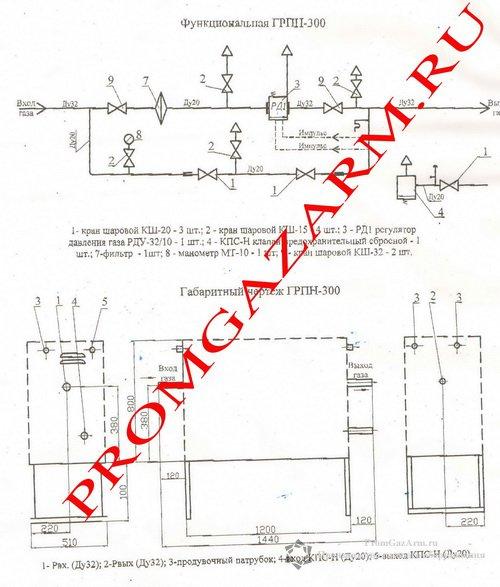 Схема ГРПН-300 регулятор РДУ-32