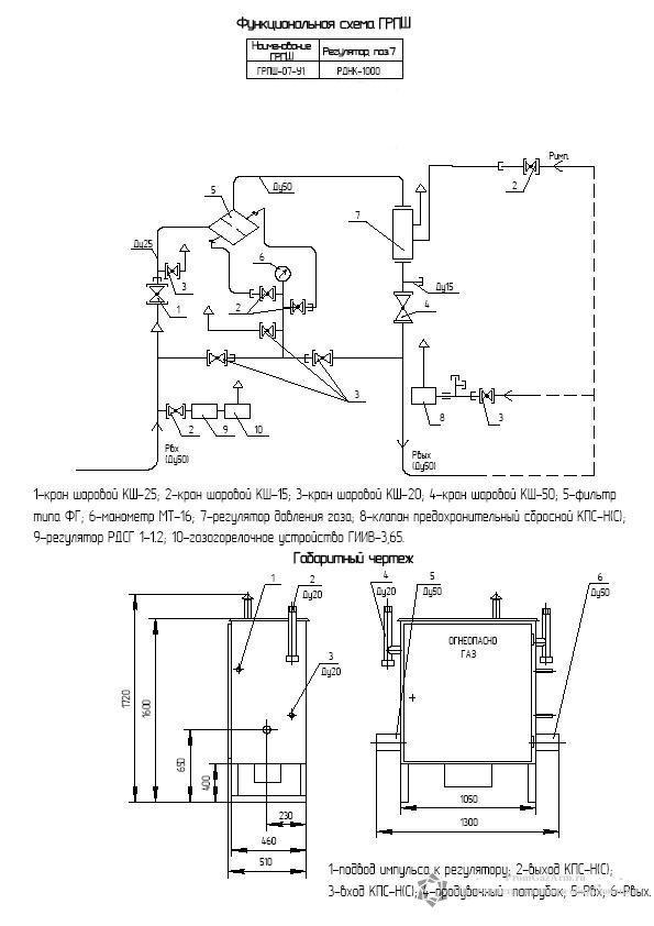 Схема ГРПШ-07-1У1 регулятор РДНК-1000