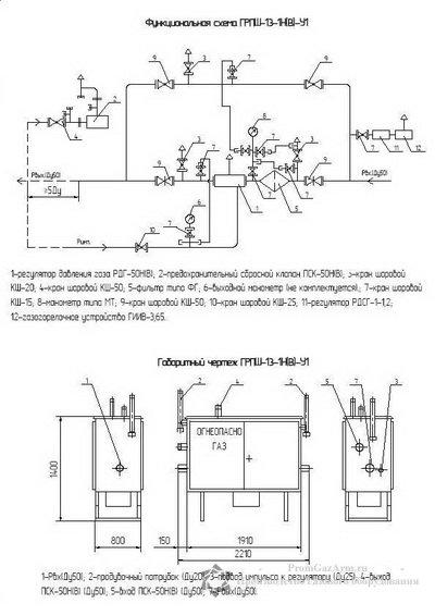 Схема ГРПШ-13-1НУ1, ГРПШ-13-1ВУ1 регулятор РДГ-50