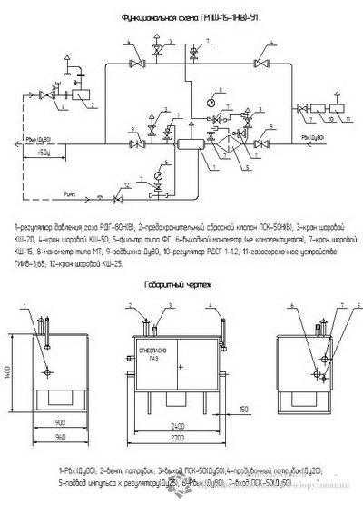 Схема ГРПШ-15-1Н-У1, ГРПШ-15-1В-У1 регулятор РДГ-80