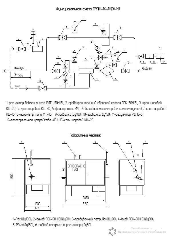 Схема ГРПШ-16-1Н-У1, ГРПШ-16-1В-У1 регулятор РДГ-150