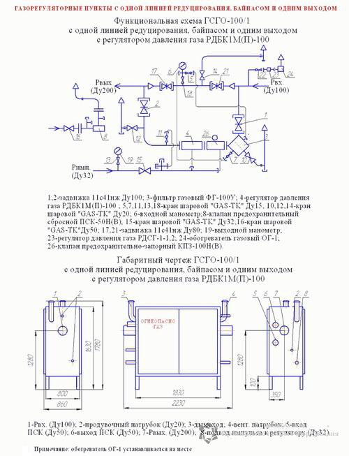 Схема ГСГО регулятор РДБК-100