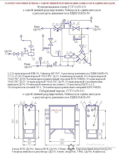 Схема ГСГО регулятор РДБК-50