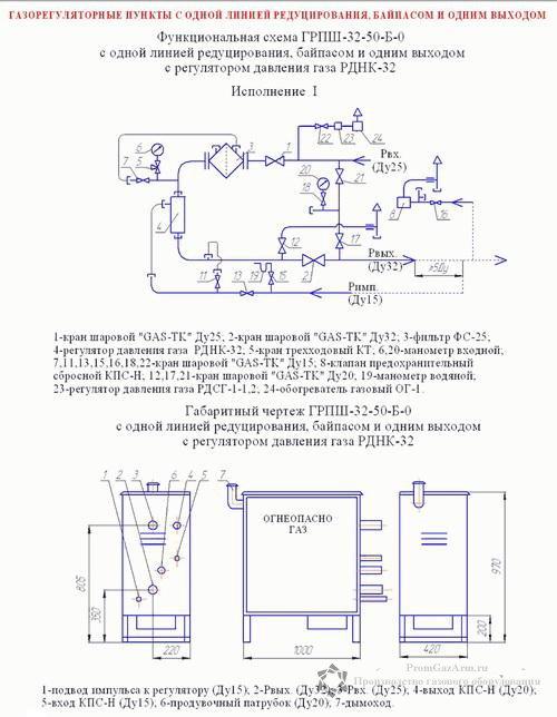 Схема ГРПШ-32-Б-О регулятор РДНК-32
