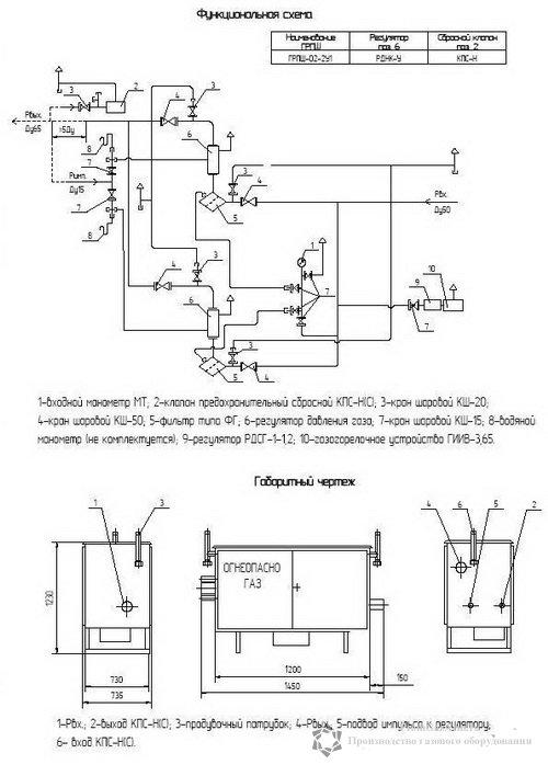грпш 02-2у1 технические характеристики