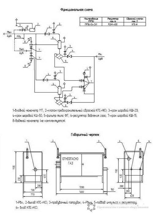Схема ГРПШ-04-2У1 регуляторы РДНК-400