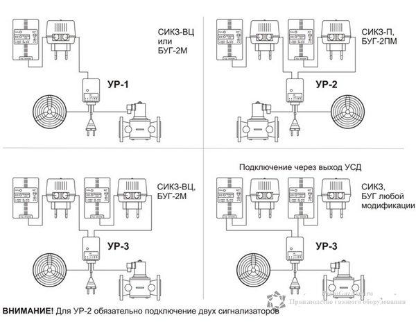 Схема подключения релейного