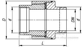 Схема соединения изолирующие стальные полнопроходные СИ-р