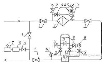 Схема пневматическая функциональная узла учета расхода газа УУРГ на раме с суживающим устройством