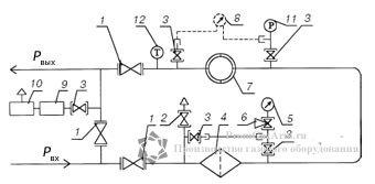 Схема пневматическая функциональная узла учета расхода газа УУРГ на раме с турбинными и ротационными счетчиками