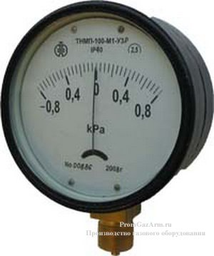 Тягомеры ТмМП-100-М1, напоромеры НМП-100-М1, тягонапоромеры ТНМП-100-М1