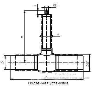 Кран шаровой BROEN BALLOMAX подземной установки