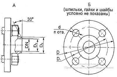 Присоединительные размеры фланца к регулятору РДУ