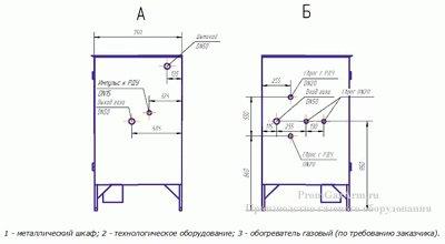 Схема обвязки ГРПН-300-2У1 с основной и резервной линиями редуцирования на базе двух регуляторов давления газа РДУ-32
