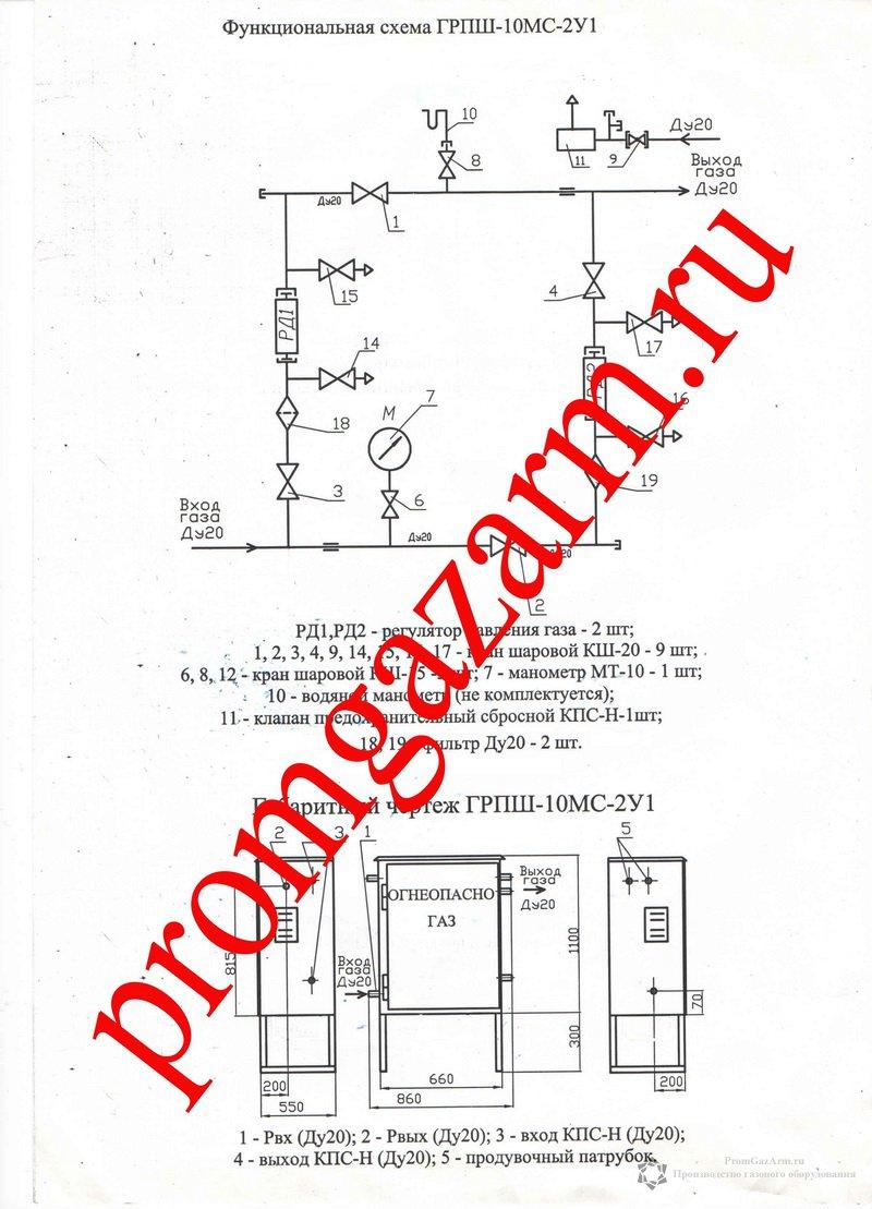 Схема ГРПШ-10МС-2У1