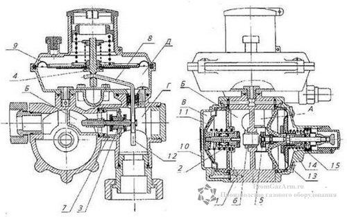 Схема регулятора RF, RF-10, RF-25