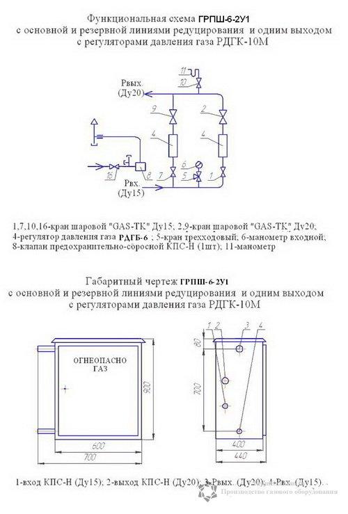 """"""",""""gazmashprom-s.ru"""