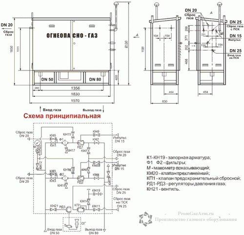 Схема УГРШК-50Н-2, УГРШК-50Н-2-О