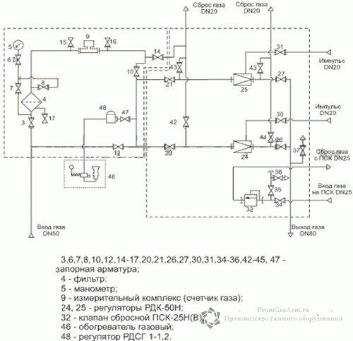 Функциональная схема УГРШК-50Н-2-ЭК, УГРШК-50Н-2-ЭК-О