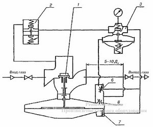 Схема регулятора РДБК, РДБК-1-25, РДБК-1-50, РДБК-1-100, РДБК-1-200