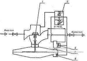 Схема регулятора РДБК, РДБК-1п-25, РДБК-1п-50, РДБК-1п-100, РДБК-1п-200