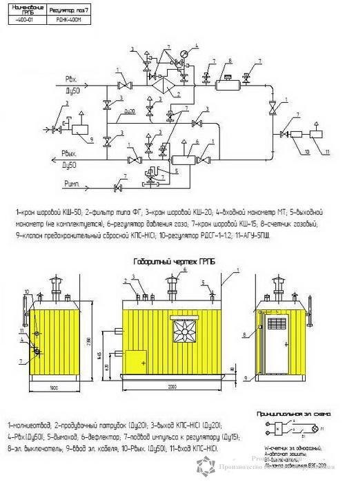 Схема ПГБ-400-01 с узлом учета расхода газа(счетчиком газа) с обогревом АГУ-5ПШ