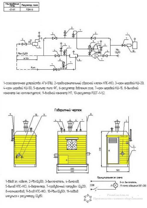 Схема ПГБ-01-У1 с обогревом АГУ-5ПШ